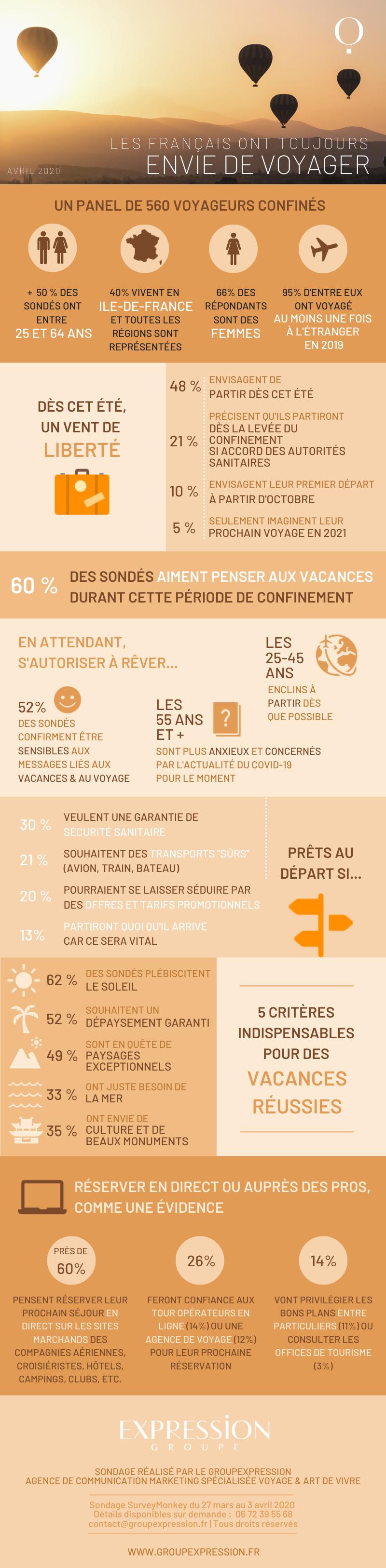 https://www.tendancehotellerie.fr/IMG/png/8678.png